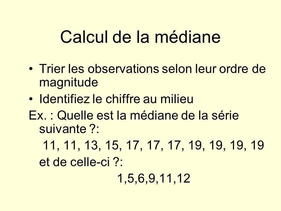 Calcul de la médiane Trier les observations selon leur ordre de magnitude. Identifiez le chiffre au milieu.
