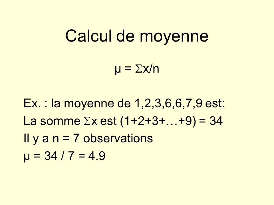 Calcul de moyenne µ = Sx/n Ex. : la moyenne de 1,2,3,6,6,7,9 est: