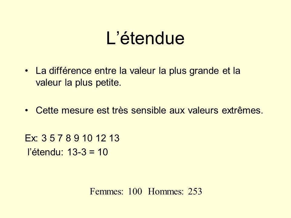 L'étendue La différence entre la valeur la plus grande et la valeur la plus petite. Cette mesure est très sensible aux valeurs extrêmes.