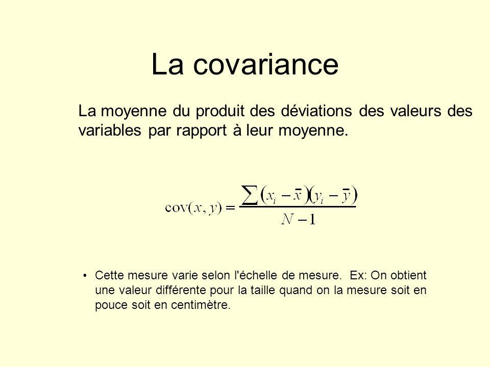 La covariance La moyenne du produit des déviations des valeurs des variables par rapport à leur moyenne.