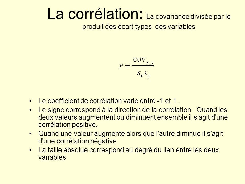 La corrélation: La covariance divisée par le produit des écart types des variables