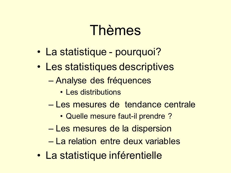Thèmes La statistique - pourquoi Les statistiques descriptives