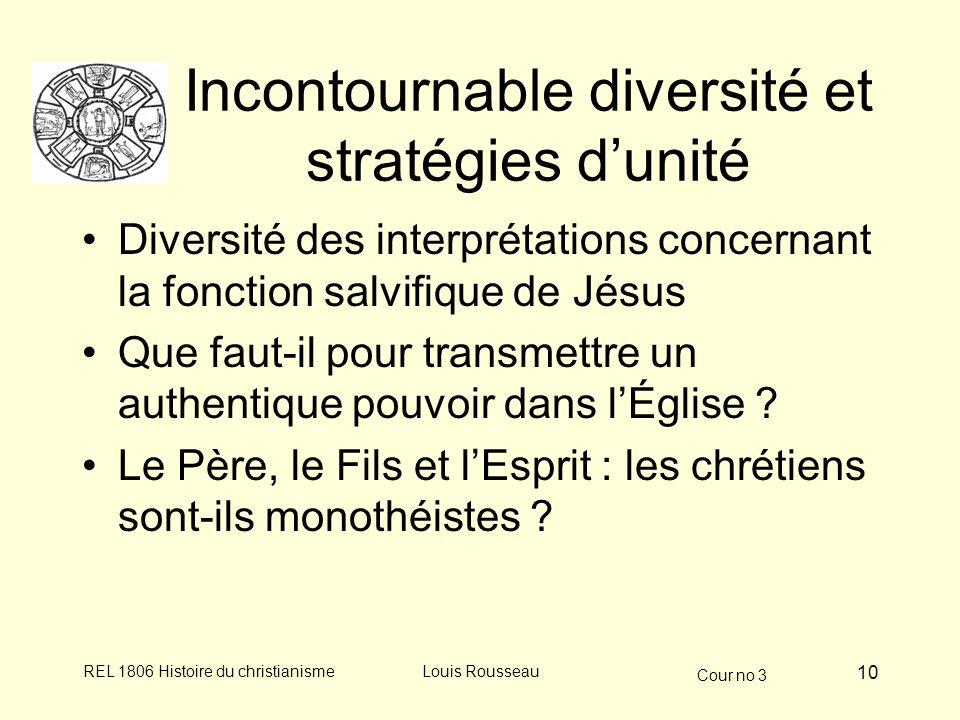 Incontournable diversité et stratégies d'unité