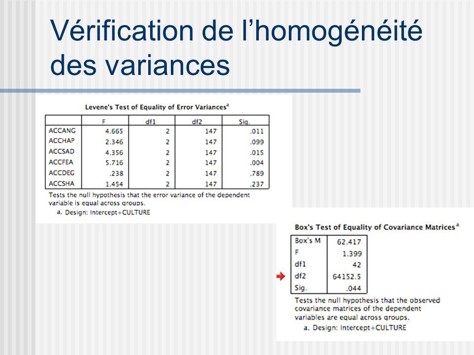 Vérification de l'homogénéité des variances