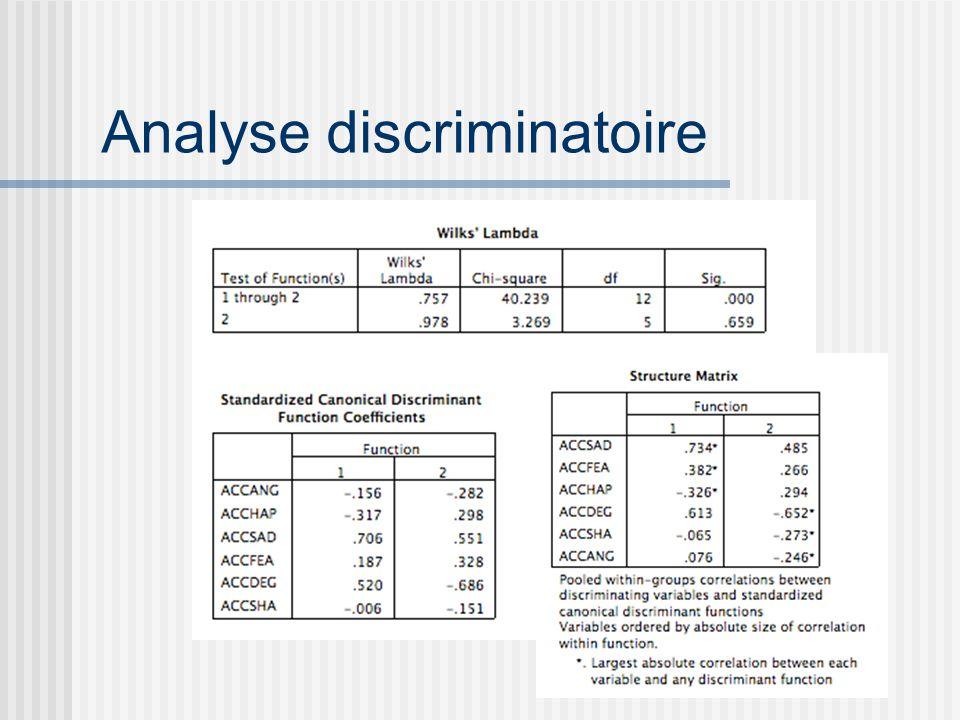 Analyse discriminatoire