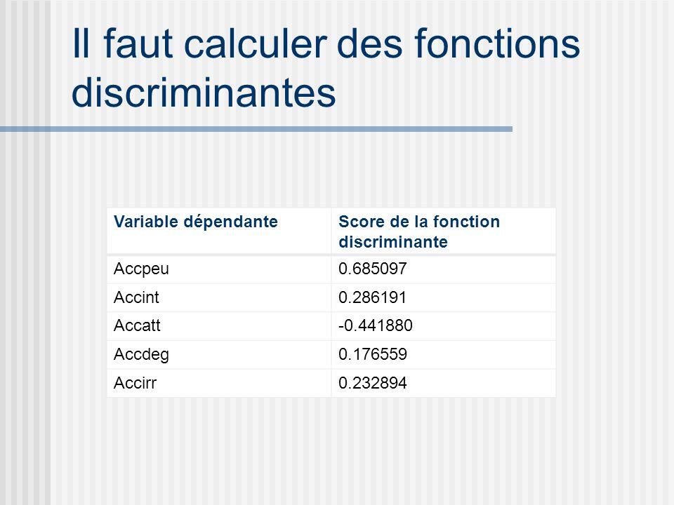 Il faut calculer des fonctions discriminantes