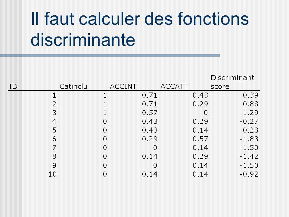 Il faut calculer des fonctions discriminante