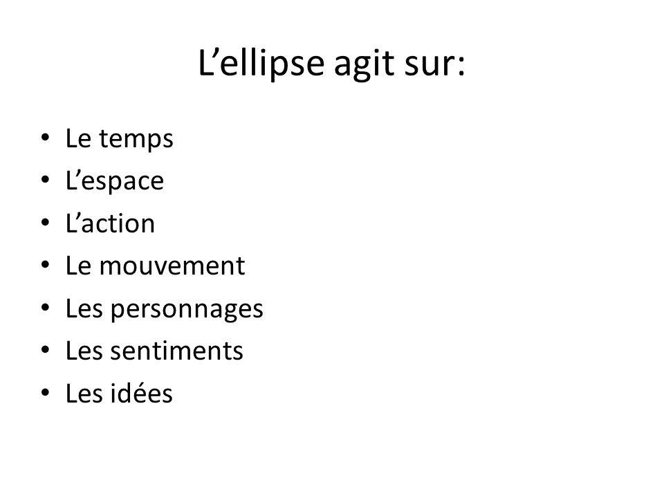 L'ellipse agit sur: Le temps L'espace L'action Le mouvement