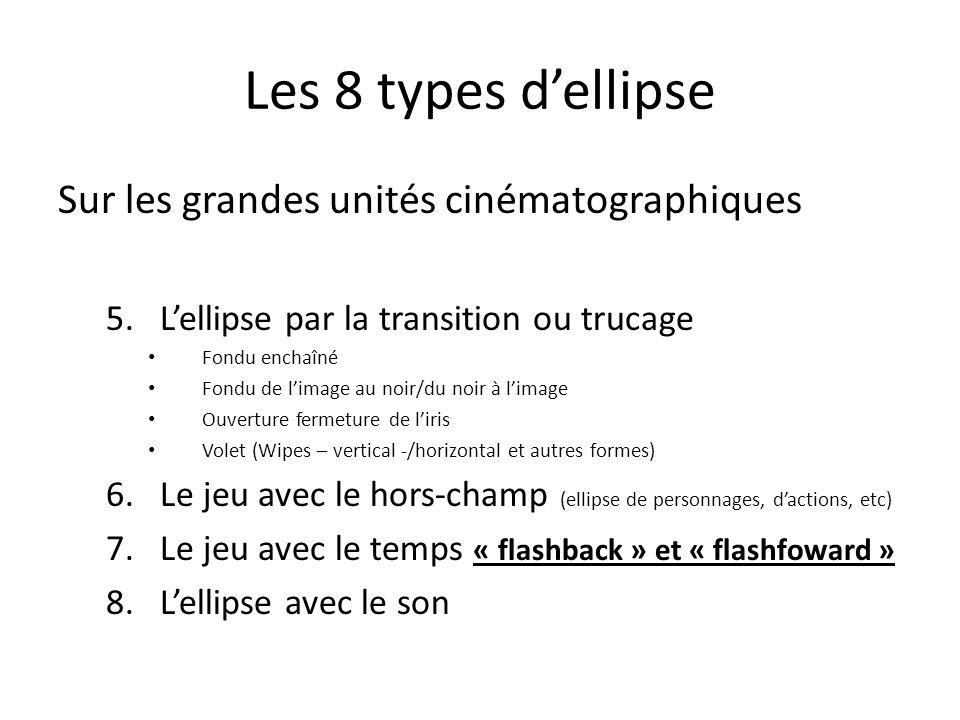 Les 8 types d'ellipse Sur les grandes unités cinématographiques
