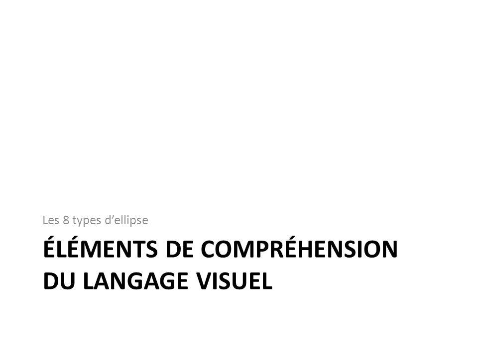 ÉLÉMENTS de compréhension du langage visuel