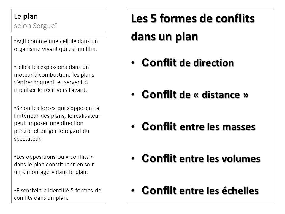 Les 5 formes de conflits dans un plan Conflit de direction