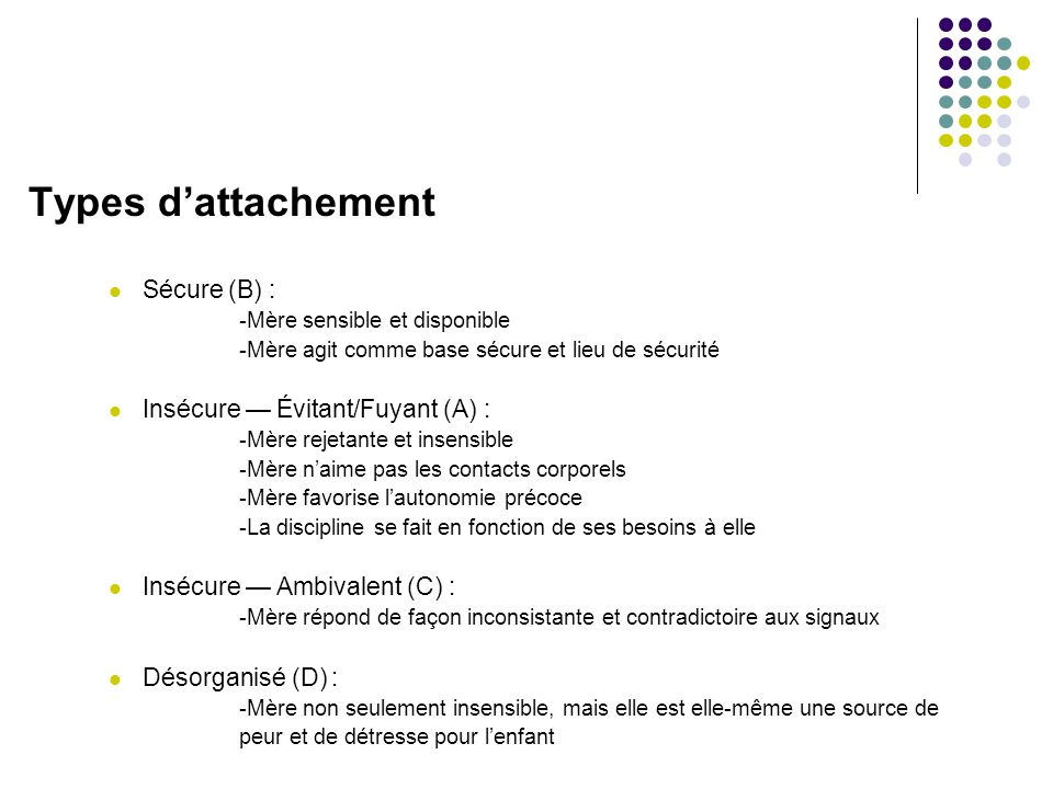 Types d'attachement Sécure (B) : Insécure — Évitant/Fuyant (A) :