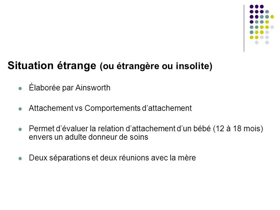 Situation étrange (ou étrangère ou insolite)