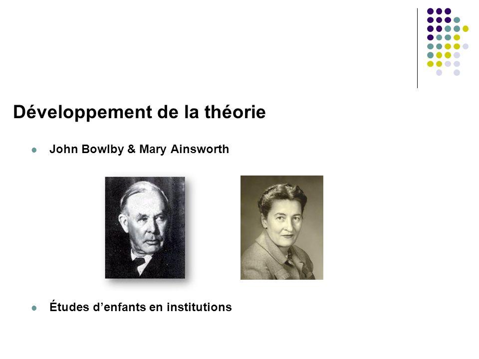 Développement de la théorie