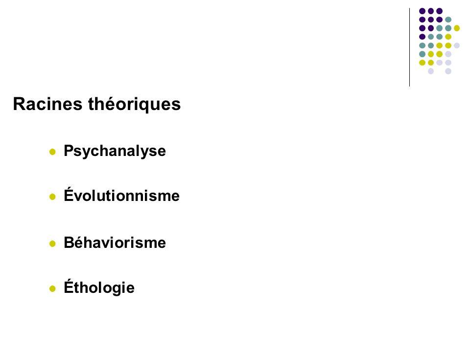 Racines théoriques Psychanalyse Évolutionnisme Béhaviorisme Éthologie