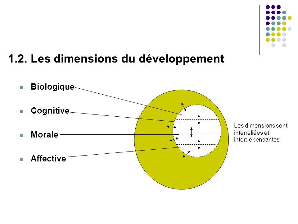 1.2. Les dimensions du développement