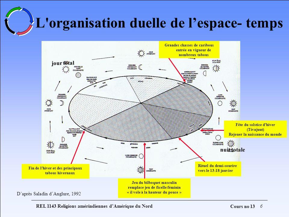 L organisation duelle de l'espace- temps