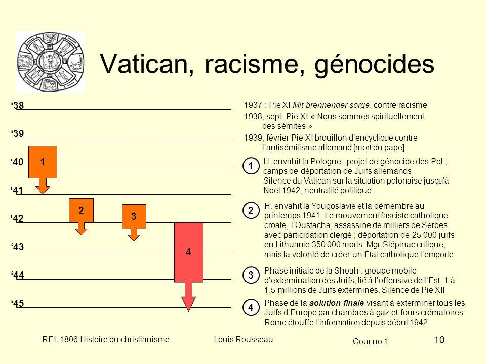 Vatican, racisme, génocides