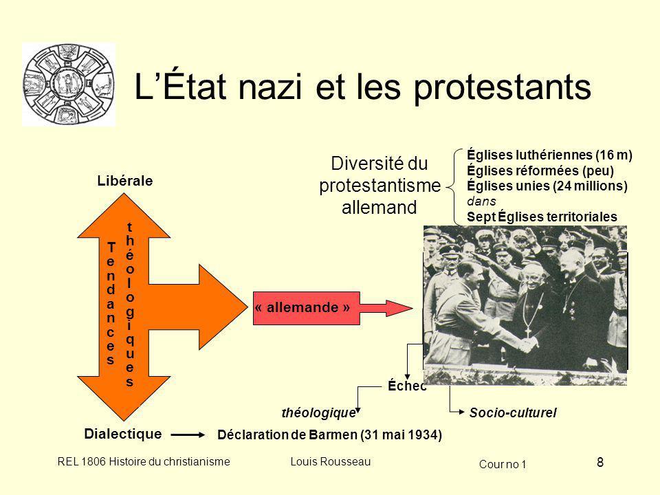 L'État nazi et les protestants