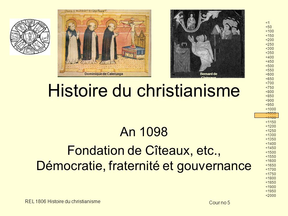 Histoire du christianisme