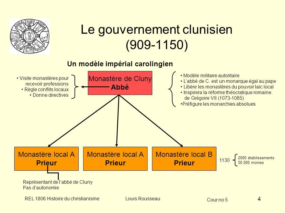 Le gouvernement clunisien (909-1150)