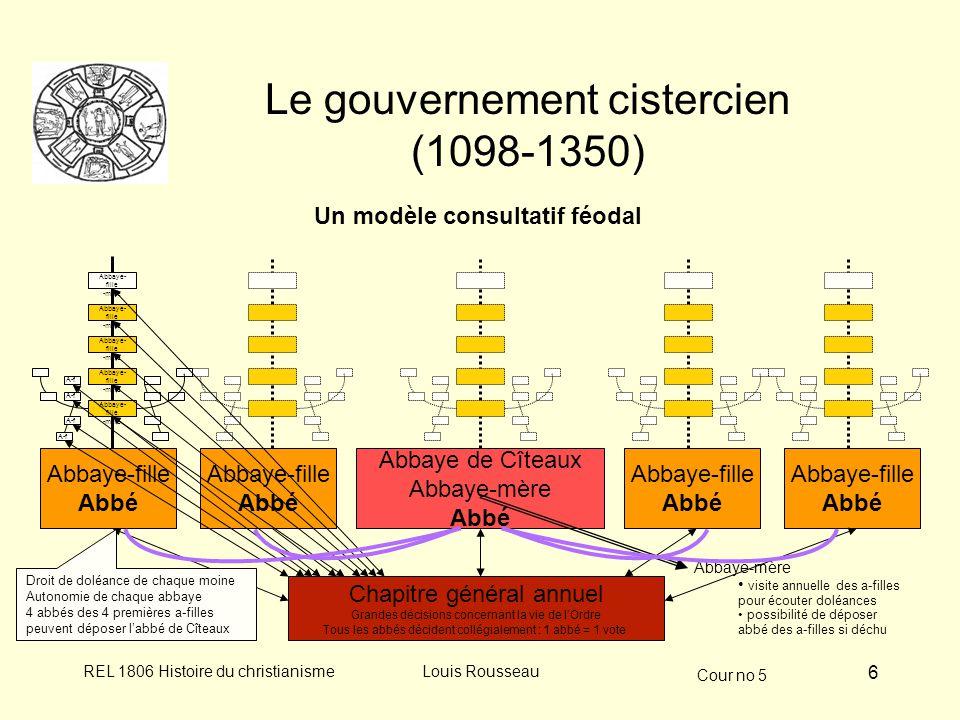 Le gouvernement cistercien (1098-1350)