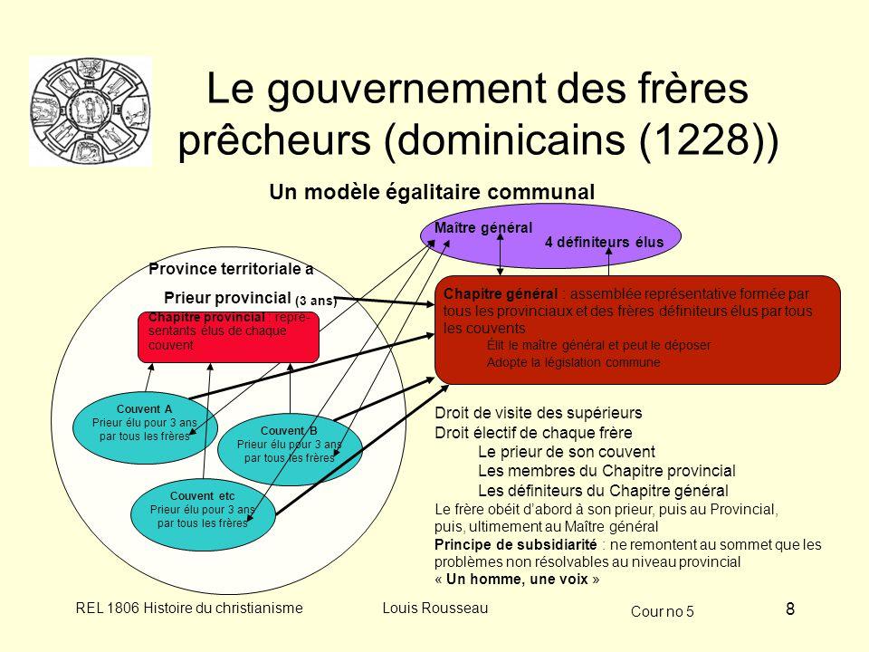 Le gouvernement des frères prêcheurs (dominicains (1228))