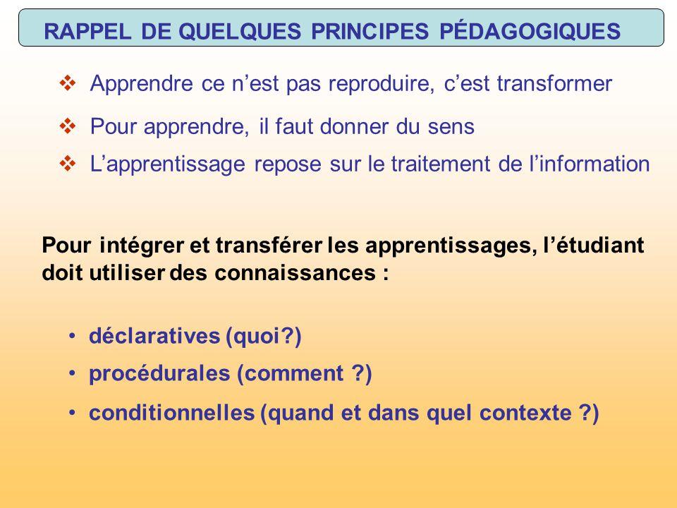 RAPPEL DE QUELQUES PRINCIPES PÉDAGOGIQUES