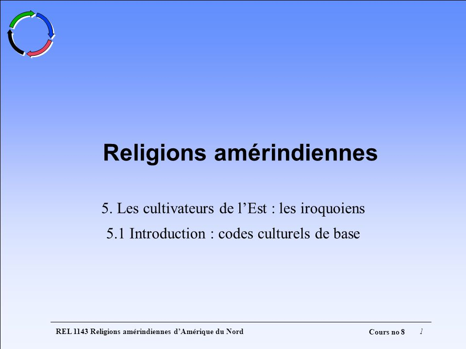 Religions amérindiennes