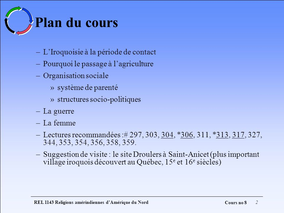 Plan du cours L'Iroquoisie à la période de contact