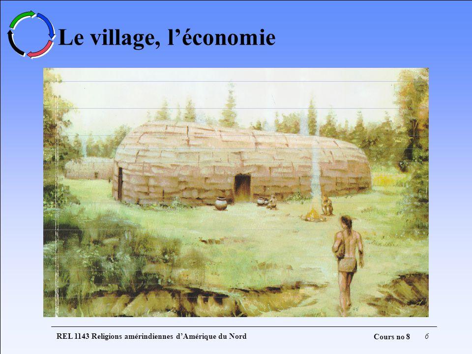 Le village, l'économie VILLAGE
