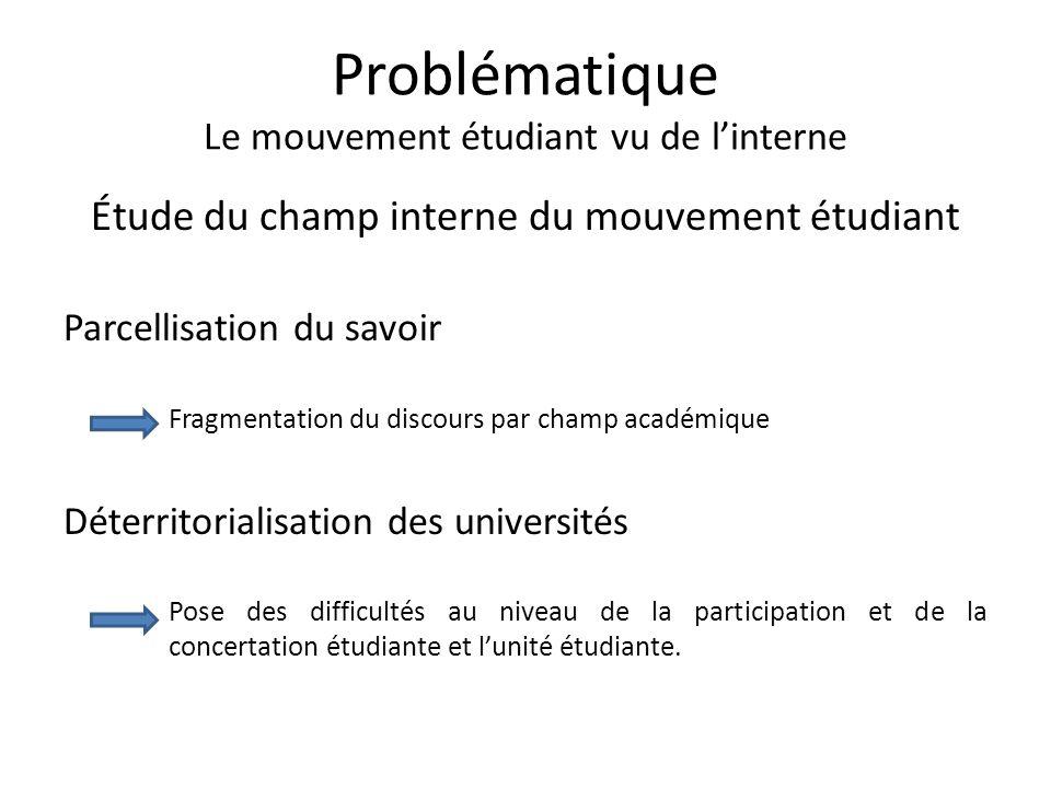 Problématique Le mouvement étudiant vu de l'interne