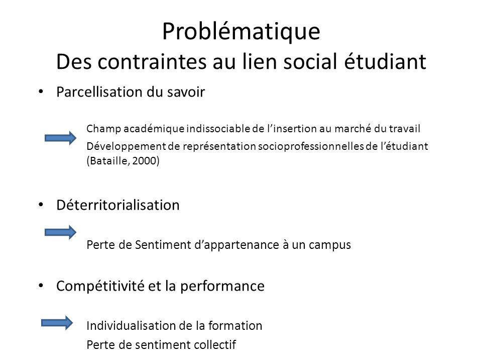 Problématique Des contraintes au lien social étudiant