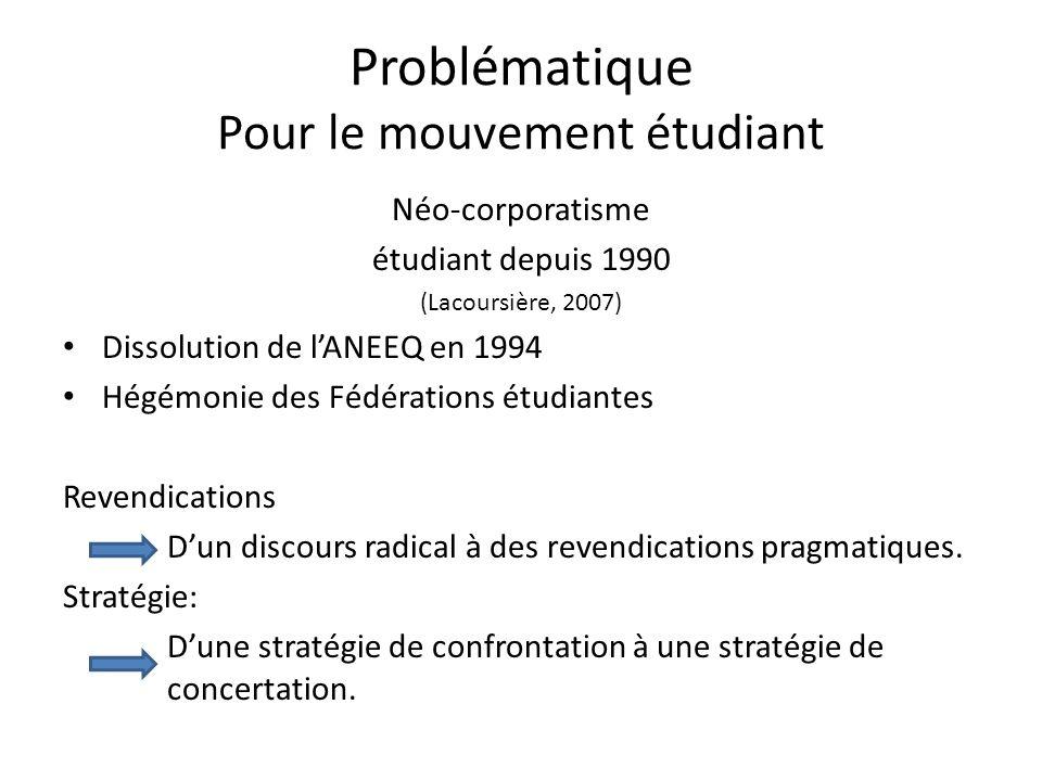 Problématique Pour le mouvement étudiant