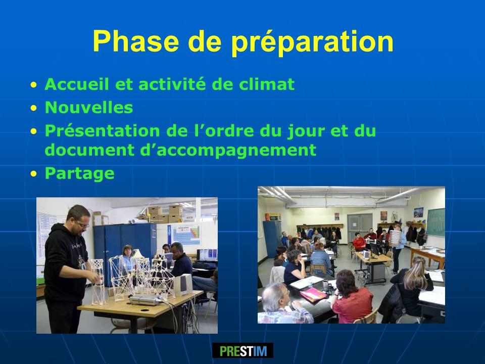 Phase de préparation Accueil et activité de climat Nouvelles