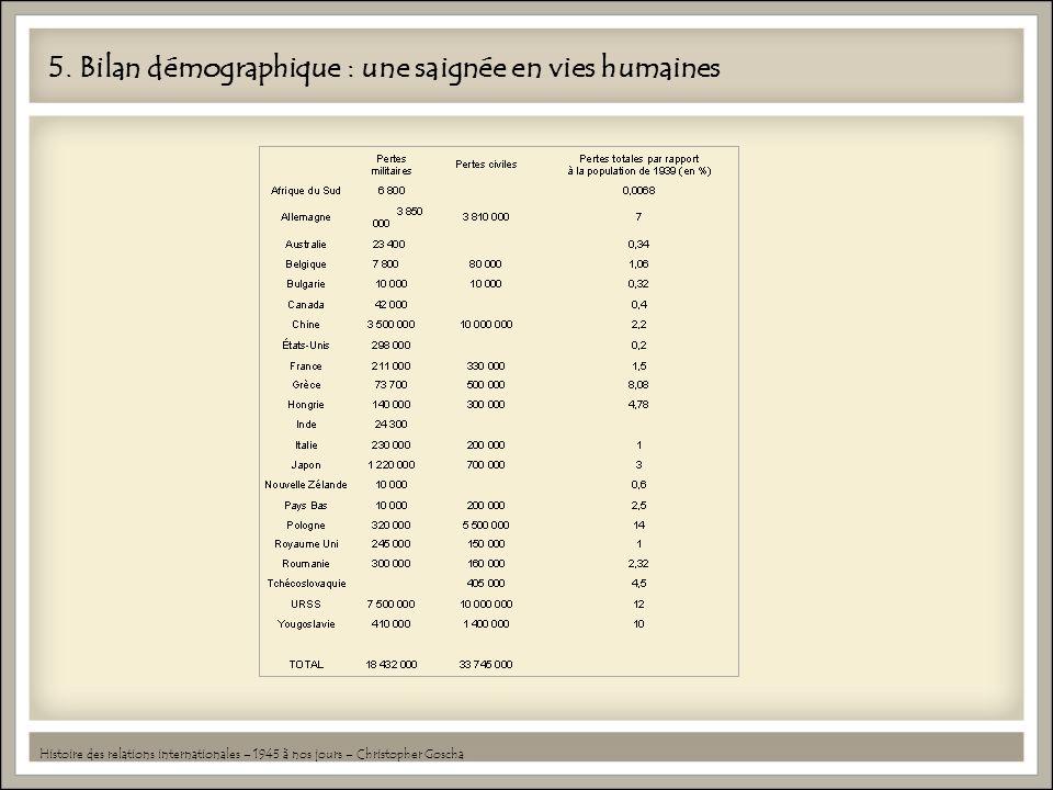 5. Bilan démographique : une saignée en vies humaines