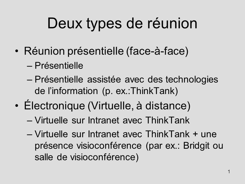 Deux types de réunion Réunion présentielle (face-à-face)
