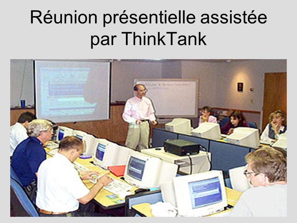 Réunion présentielle assistée par ThinkTank
