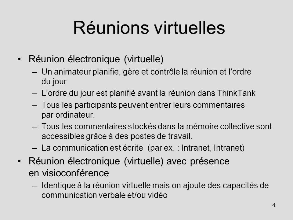 Réunions virtuelles Réunion électronique (virtuelle)
