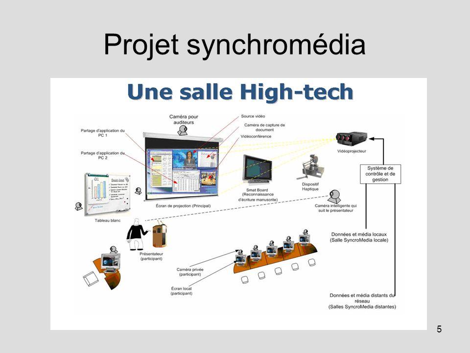 Projet synchromédia