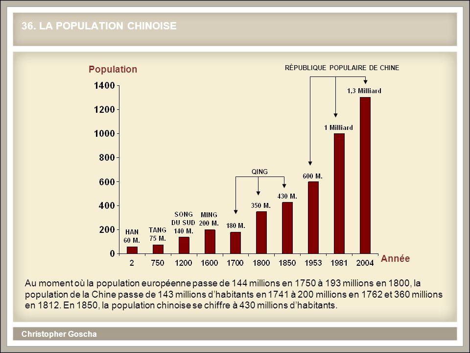 36. LA POPULATION CHINOISE