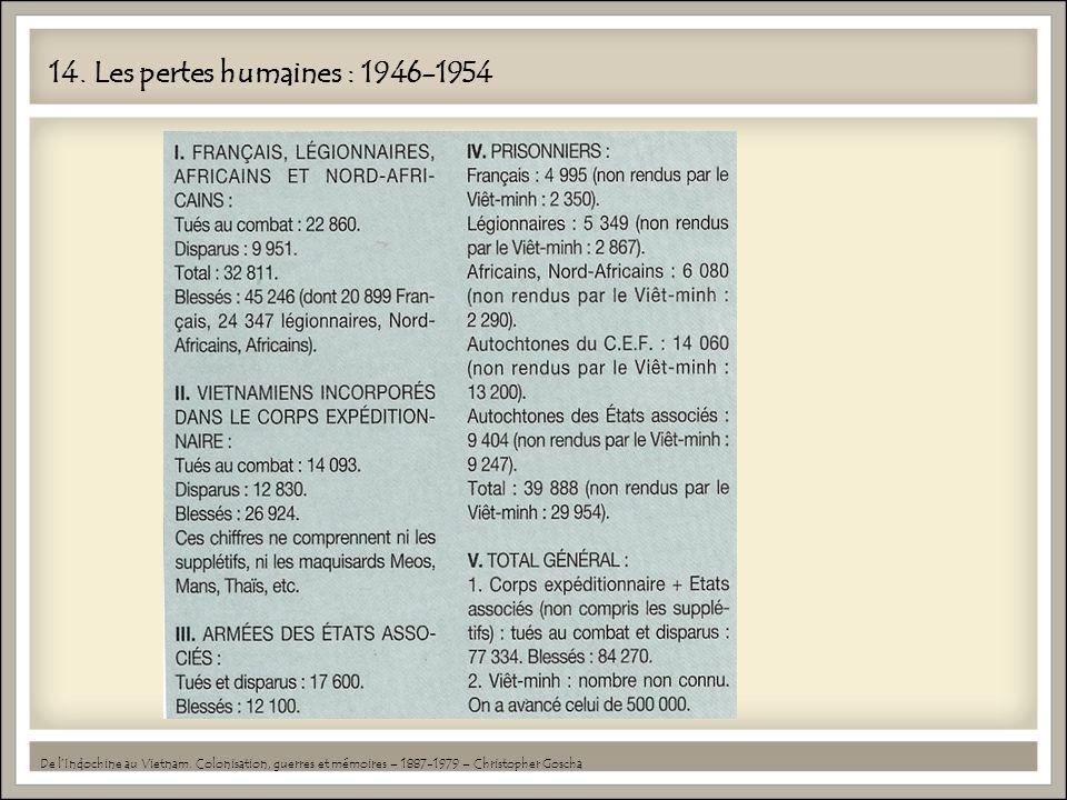 14. Les pertes humaines : 1946-1954 De l'Indochine au Vietnam.