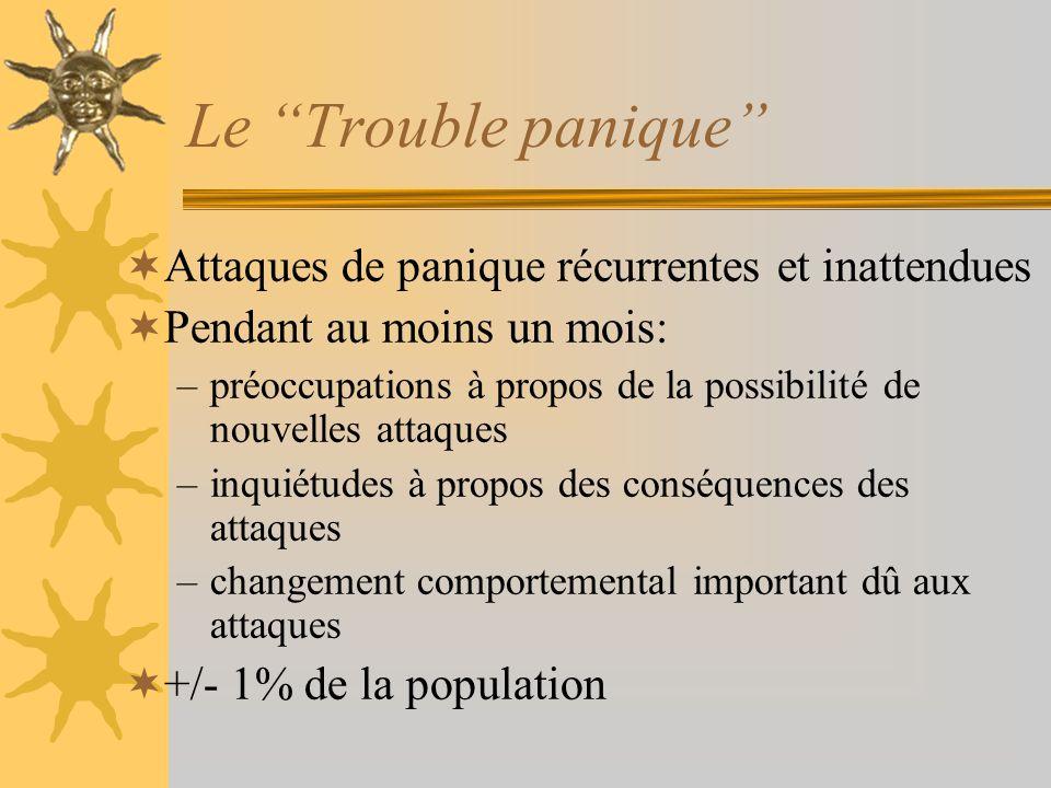 Le Trouble panique Attaques de panique récurrentes et inattendues