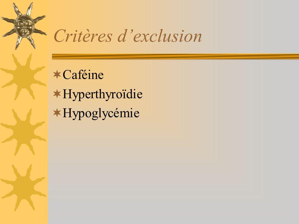 Critères d'exclusion Caféine Hyperthyroïdie Hypoglycémie