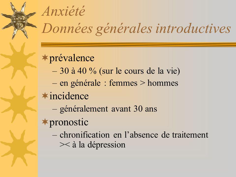 Anxiété Données générales introductives