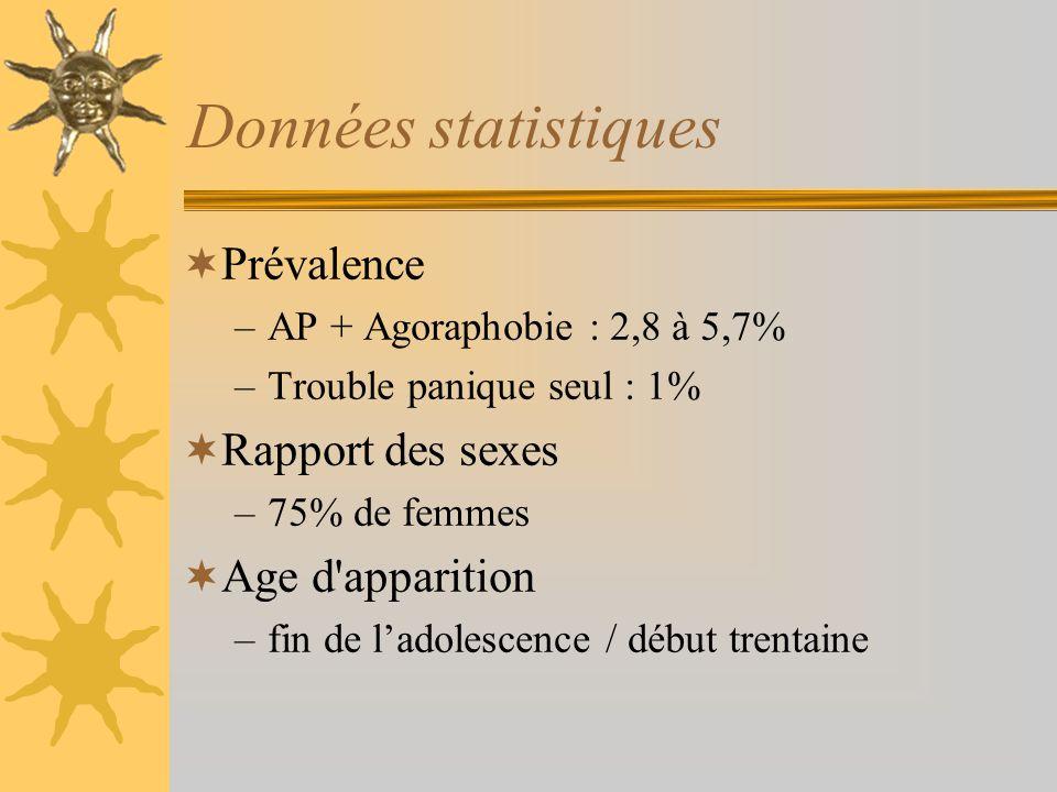 Données statistiques Prévalence Rapport des sexes Age d apparition