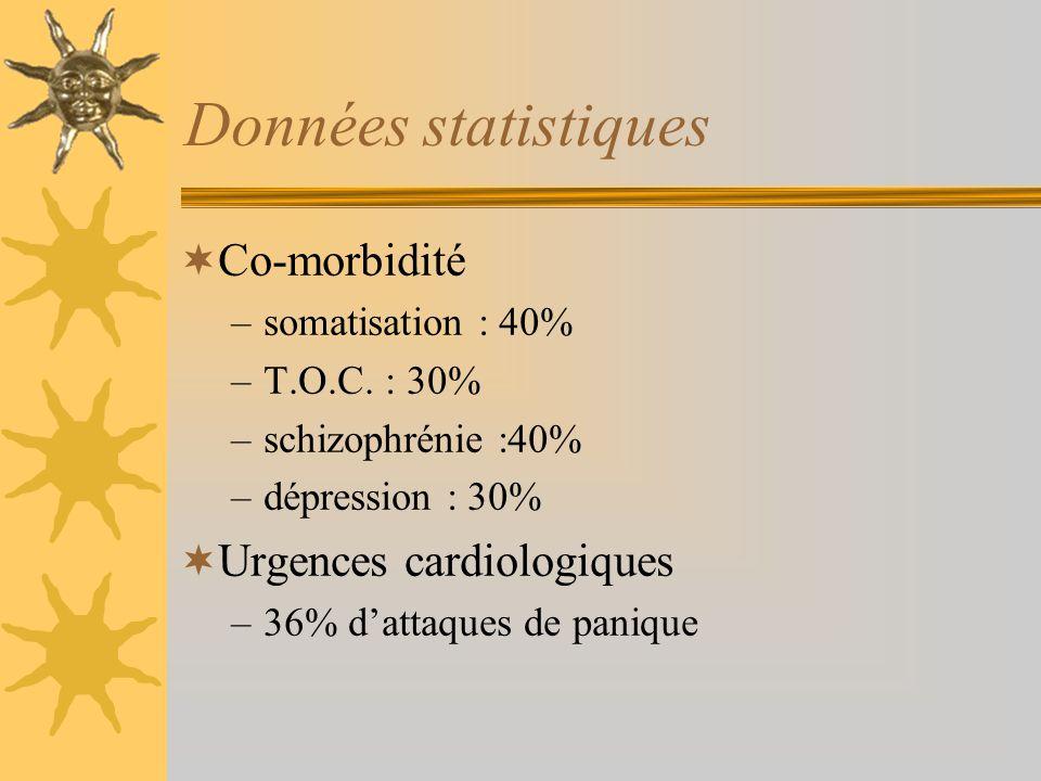 Données statistiques Co-morbidité Urgences cardiologiques