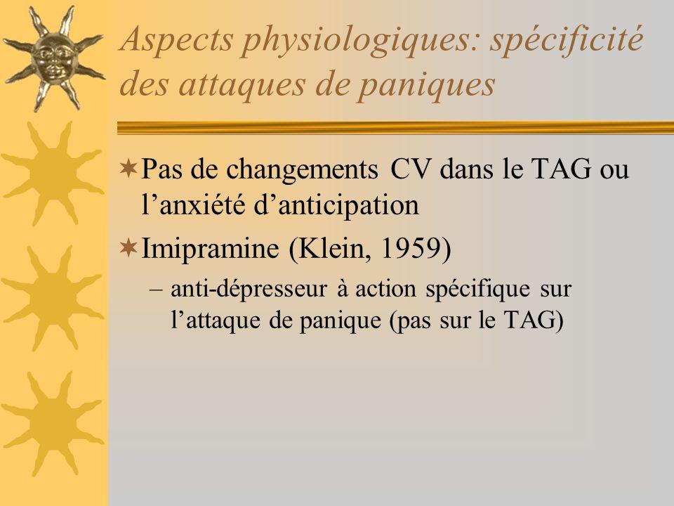 Aspects physiologiques: spécificité des attaques de paniques