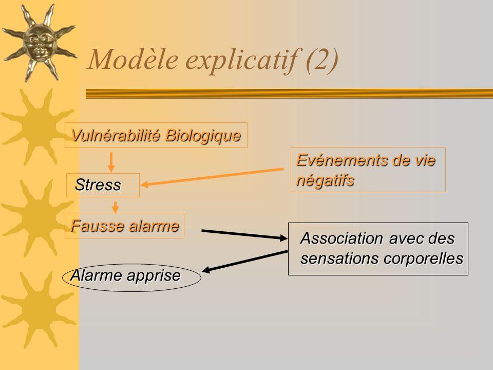 Modèle explicatif (2) Vulnérabilité Biologique Evénements de vie