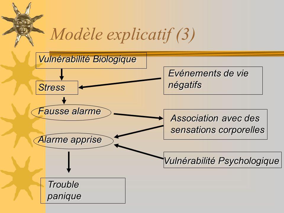 Modèle explicatif (3) Vulnérabilité Biologique Evénements de vie